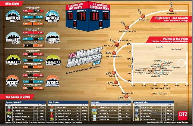 march madness image2