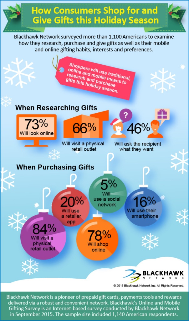 Mobile_Gifting_Infographic_1c