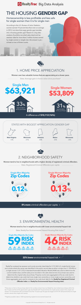 infographic_gender_gap